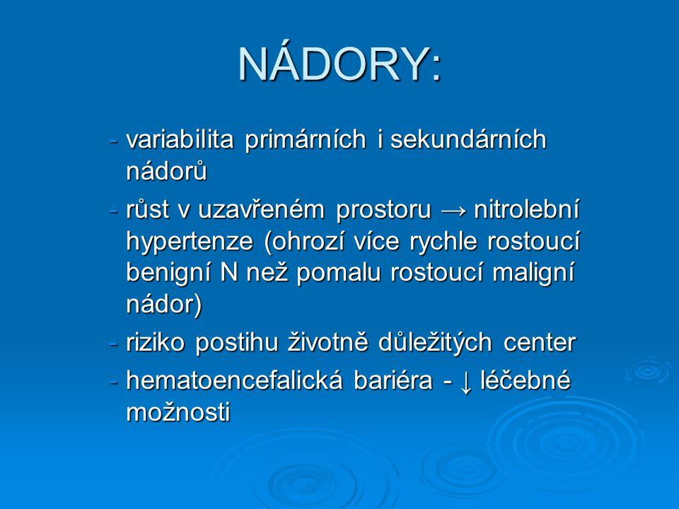 NÁDORY: variabilita primárních i sekundárních nádorů