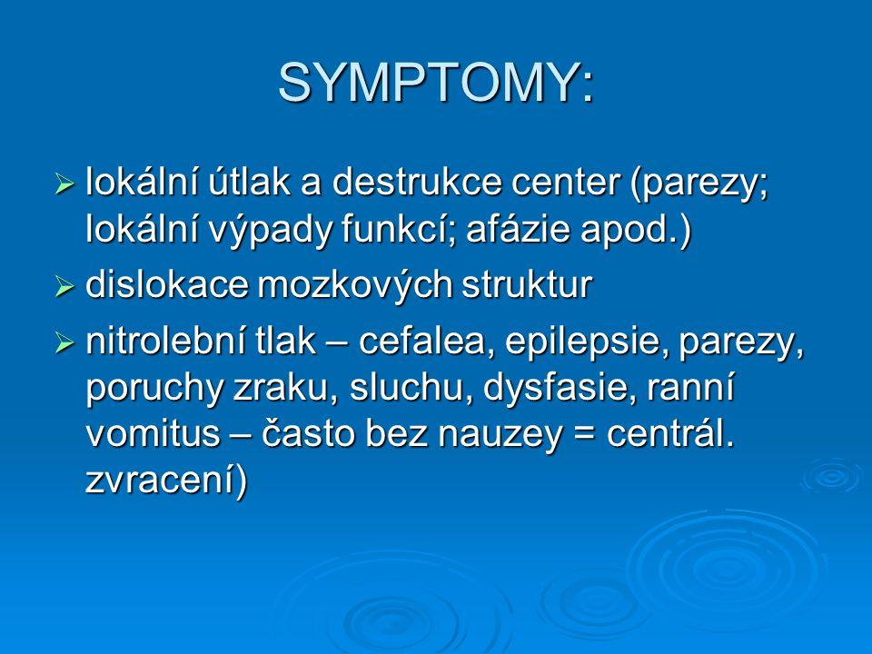 SYMPTOMY: lokální útlak a destrukce center (parezy; lokální výpady funkcí; afázie apod.) dislokace mozkových struktur.