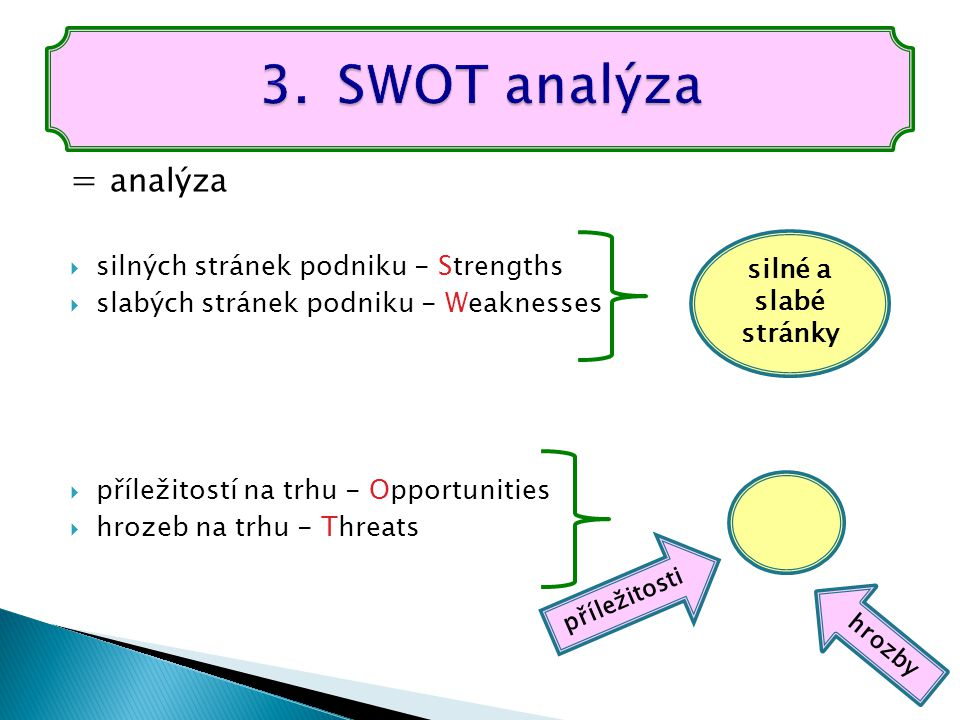 SWOT analýza = analýza silných stránek podniku - Strengths