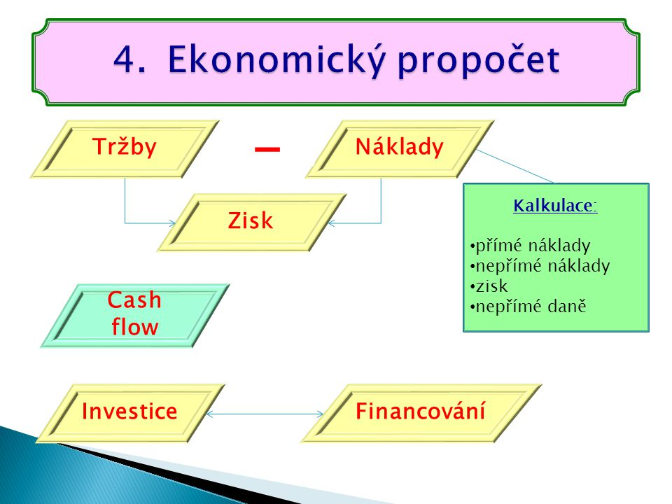 - Ekonomický propočet Tržby Náklady Zisk Cash flow Investice