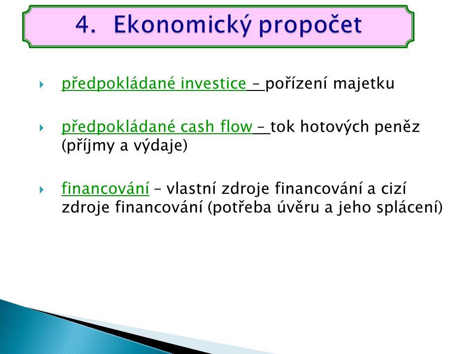 Ekonomický propočet předpokládané investice – pořízení majetku