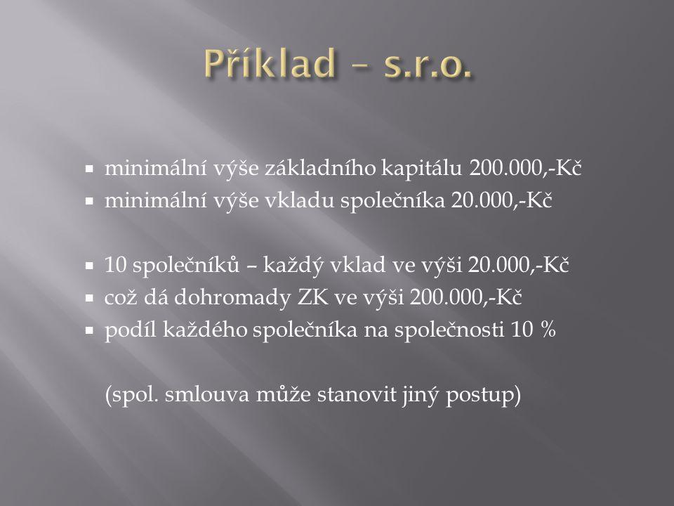 Příklad – s.r.o. minimální výše základního kapitálu 200.000,-Kč