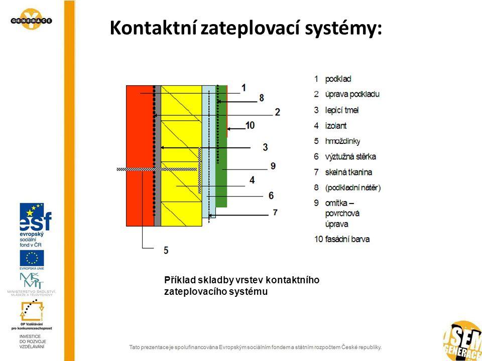 Kontaktní zateplovací systémy: