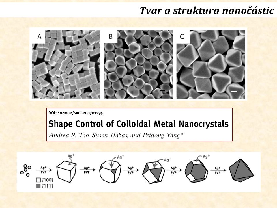 Tvar a struktura nanočástic