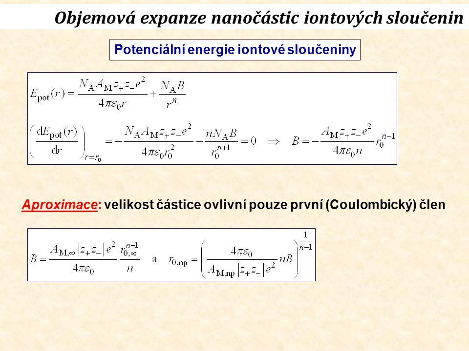 Objemová expanze nanočástic iontových sloučenin