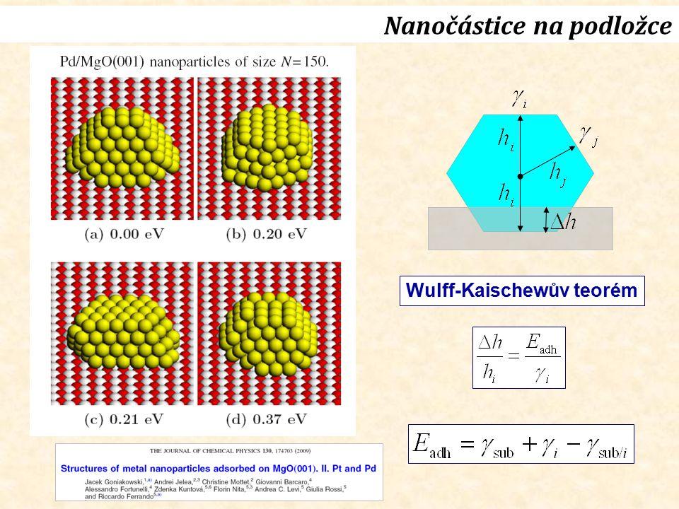 Nanočástice na podložce