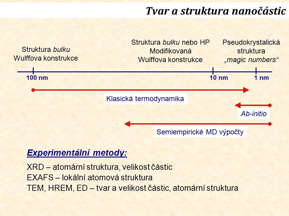 Struktura bulku nebo HP