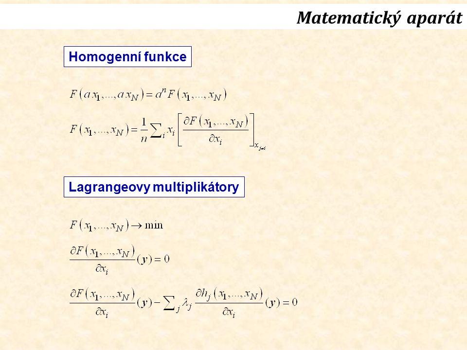 Matematický aparát Homogenní funkce Lagrangeovy multiplikátory