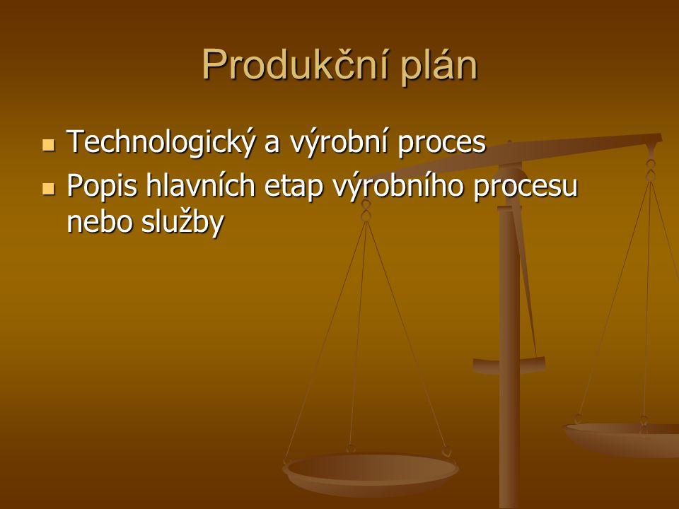 Produkční plán Technologický a výrobní proces