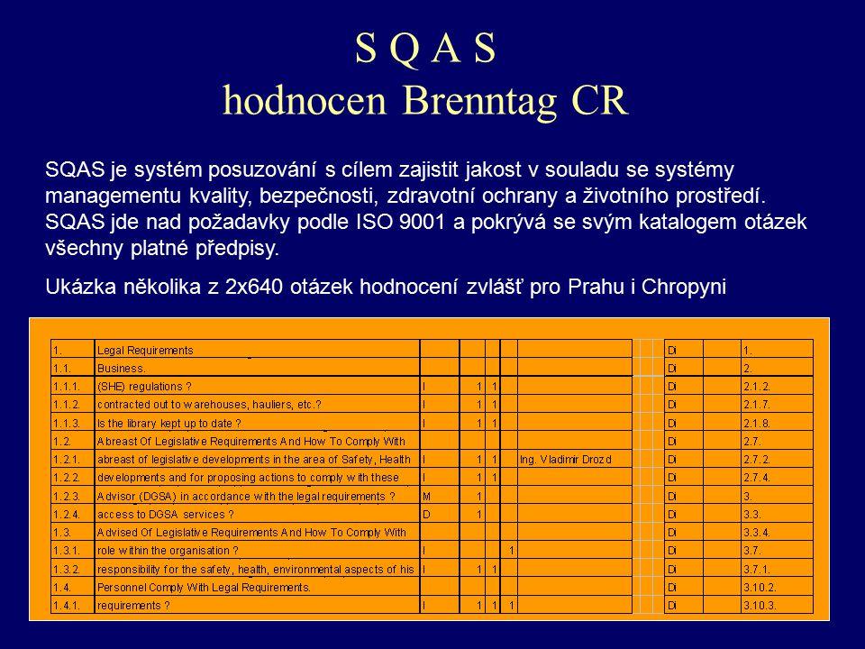 S Q A S hodnocen Brenntag CR