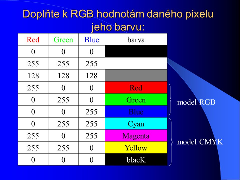 Doplňte k RGB hodnotám daného pixelu jeho barvu: