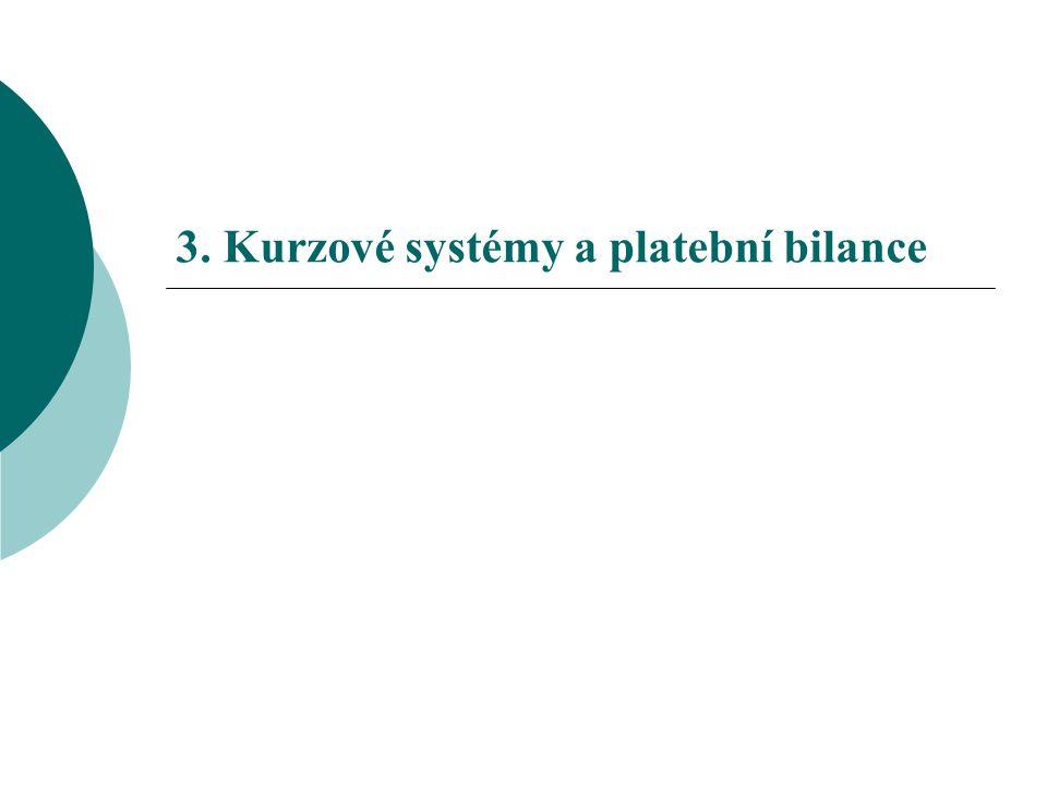 3. Kurzové systémy a platební bilance