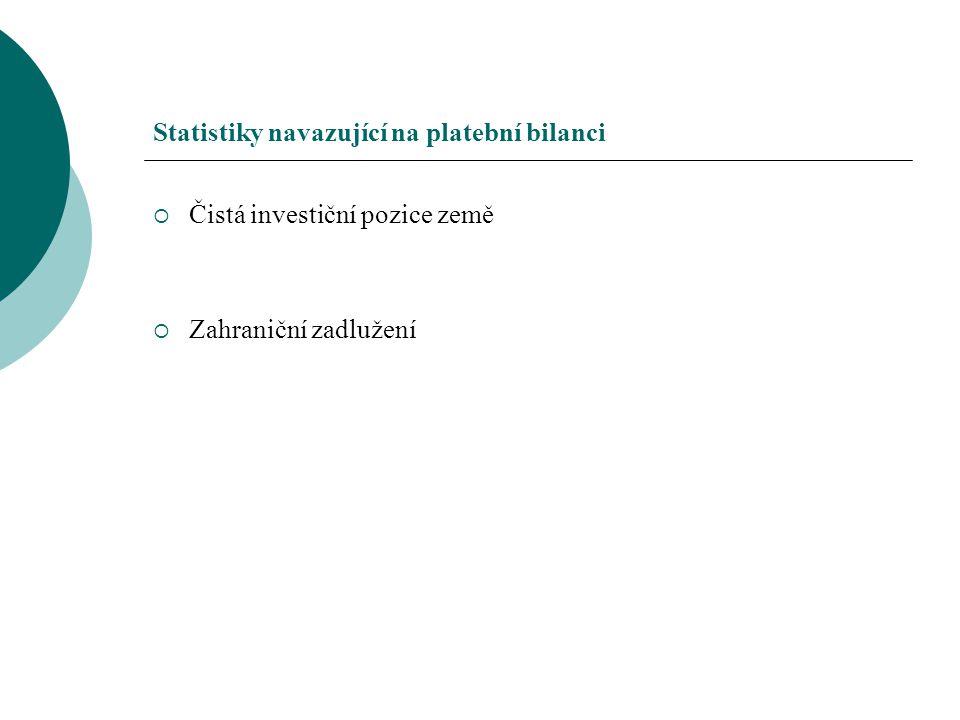 Statistiky navazující na platební bilanci