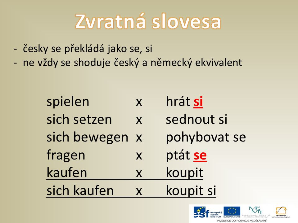 Zvratná slovesa spielen x hrát si sich setzen x sednout si