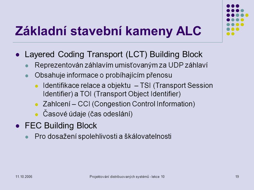 Základní stavební kameny ALC