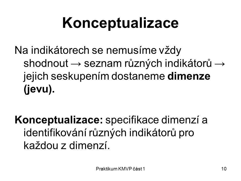 Konceptualizace Na indikátorech se nemusíme vždy shodnout → seznam různých indikátorů → jejich seskupením dostaneme dimenze (jevu).