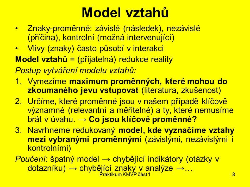 Model vztahů Znaky-proměnné: závislé (následek), nezávislé (příčina), kontrolní (možná intervenující)
