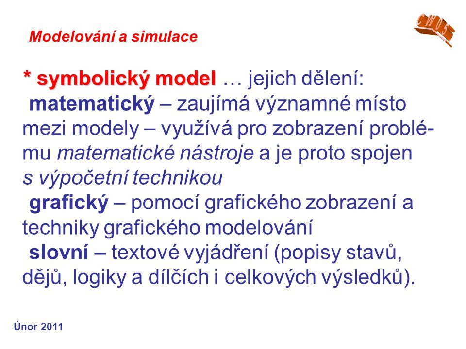 * symbolický model … jejich dělení: