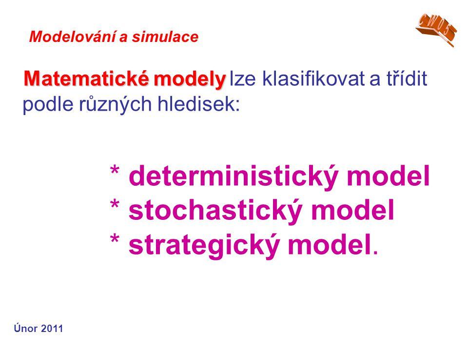 * deterministický model * stochastický model * strategický model.