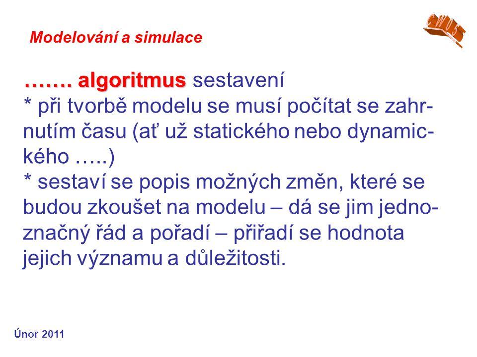 ……. algoritmus sestavení