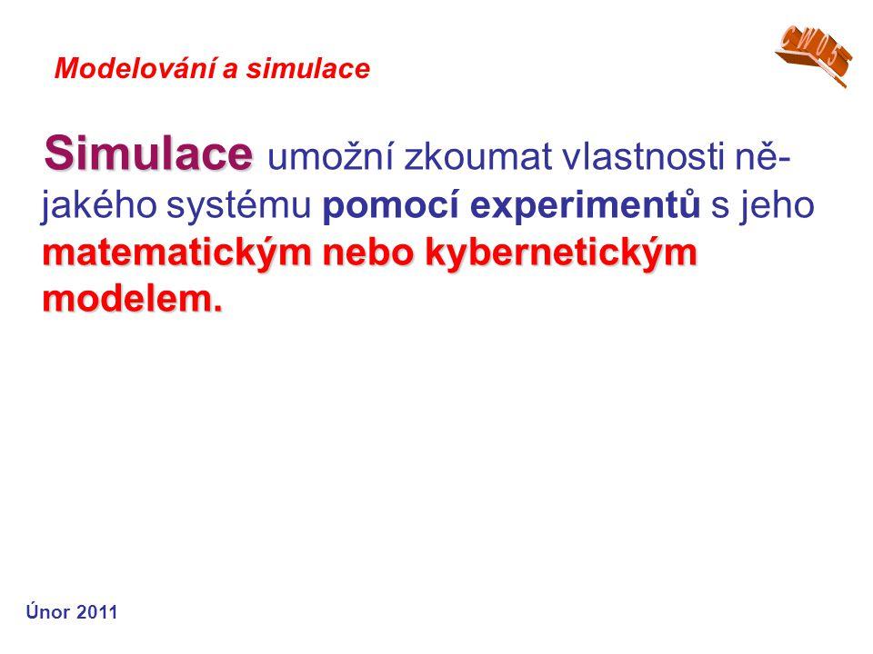 CW05 Modelování a simulace. Simulace umožní zkoumat vlastnosti ně-jakého systému pomocí experimentů s jeho matematickým nebo kybernetickým modelem.