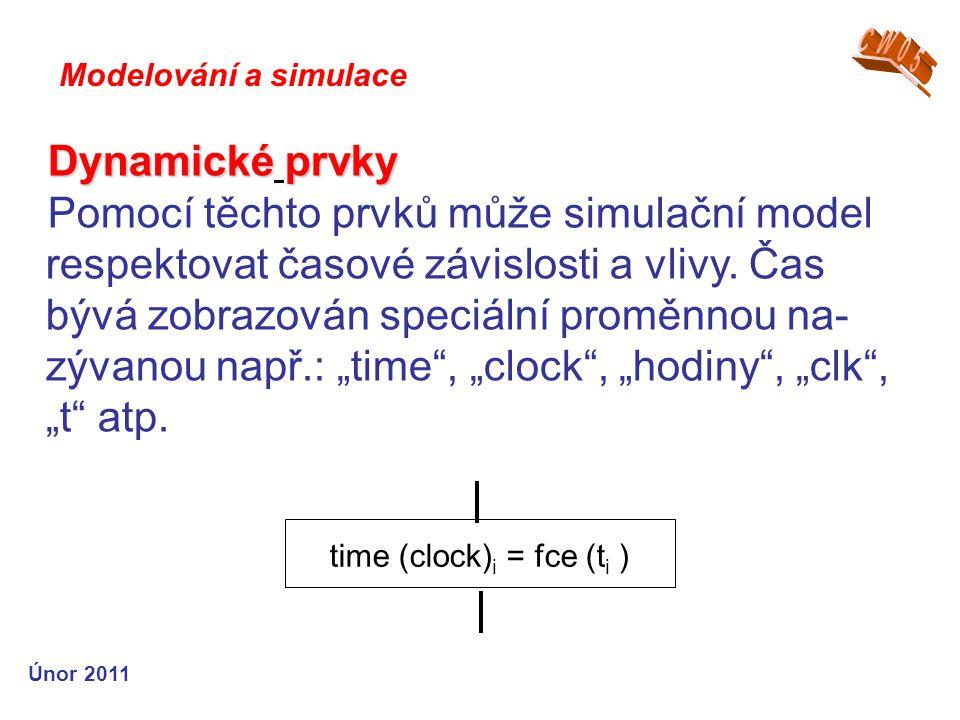 time (clock)i = fce (ti )