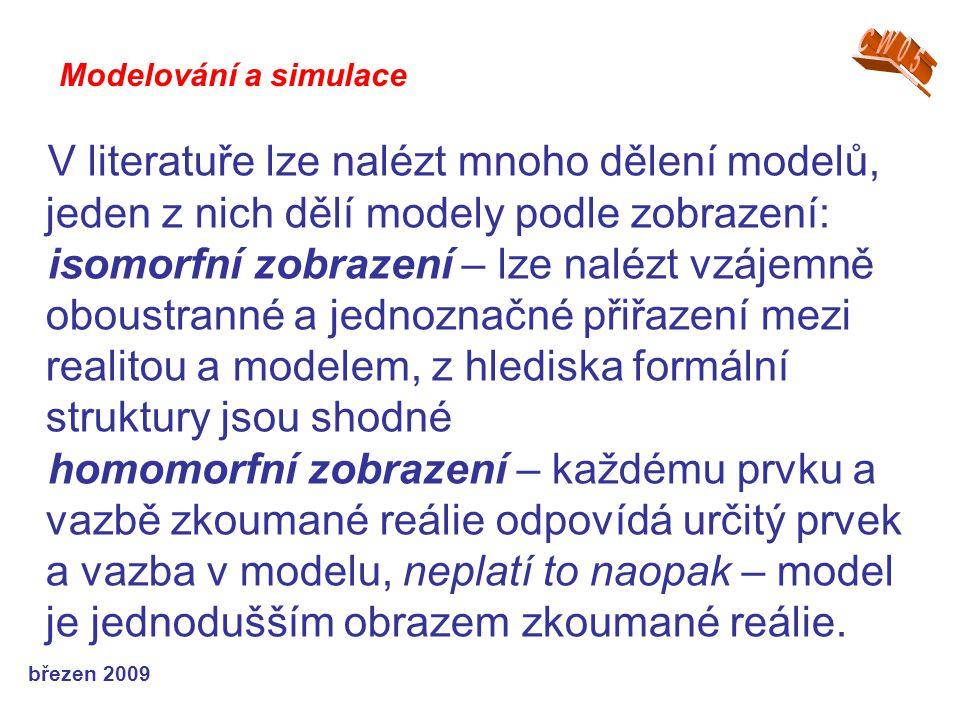 CW05 Modelování a simulace. V literatuře lze nalézt mnoho dělení modelů, jeden z nich dělí modely podle zobrazení: