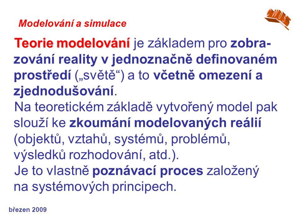 Je to vlastně poznávací proces založený na systémových principech.