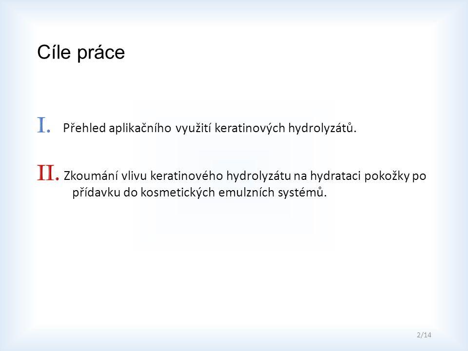 I. Přehled aplikačního využití keratinových hydrolyzátů.
