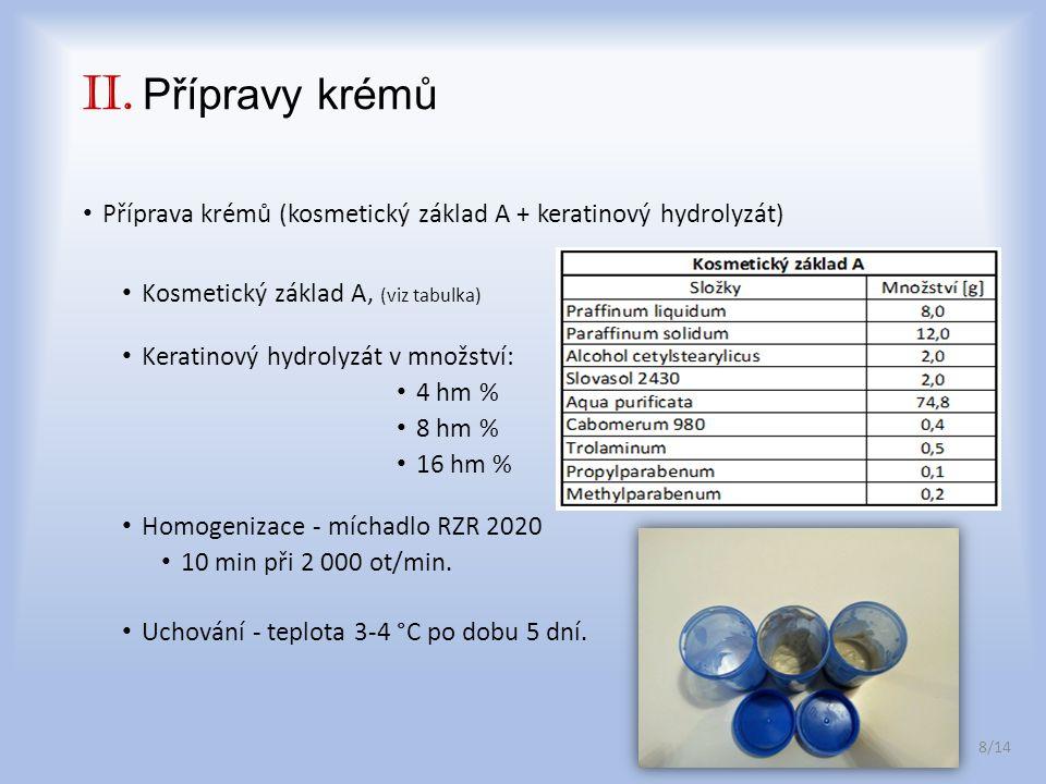 II. Přípravy krémů Příprava krémů (kosmetický základ A + keratinový hydrolyzát) Kosmetický základ A, (viz tabulka)