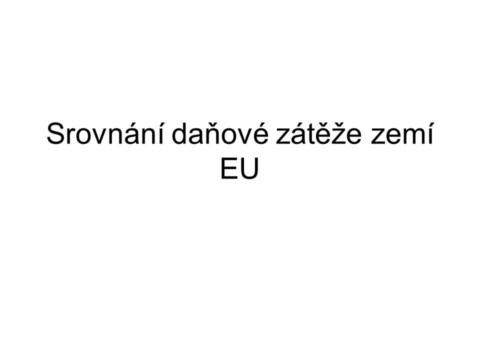 Srovnání daňové zátěže zemí EU