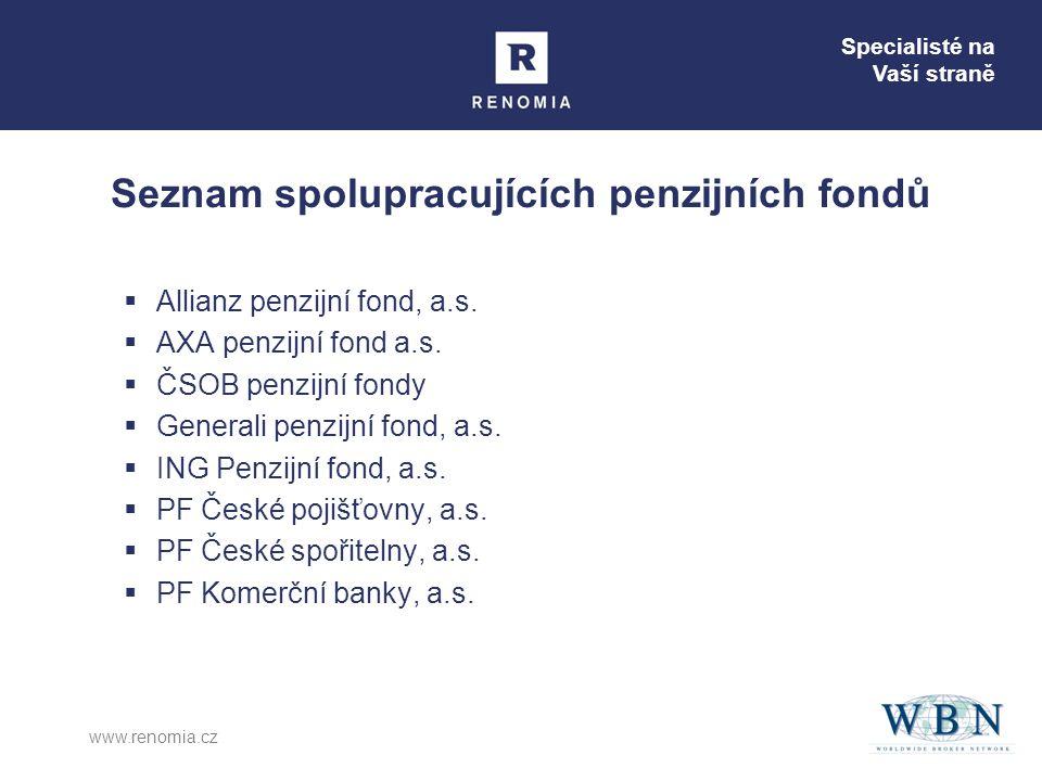 Seznam spolupracujících penzijních fondů