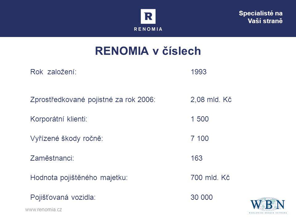 RENOMIA v číslech Rok založení: 1993