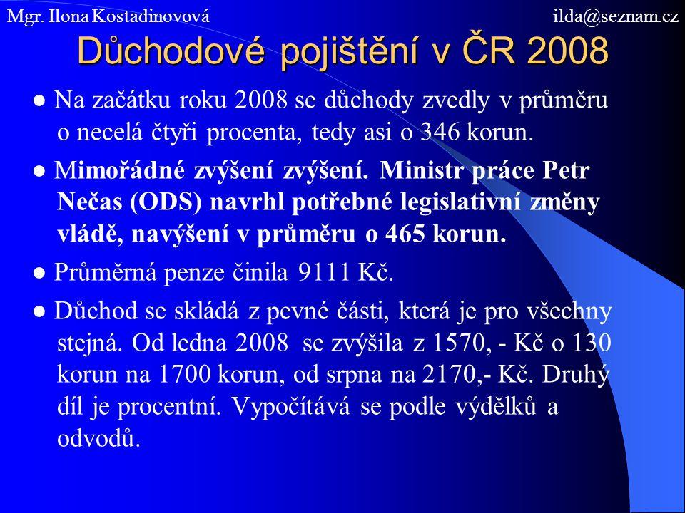Důchodové pojištění v ČR 2008