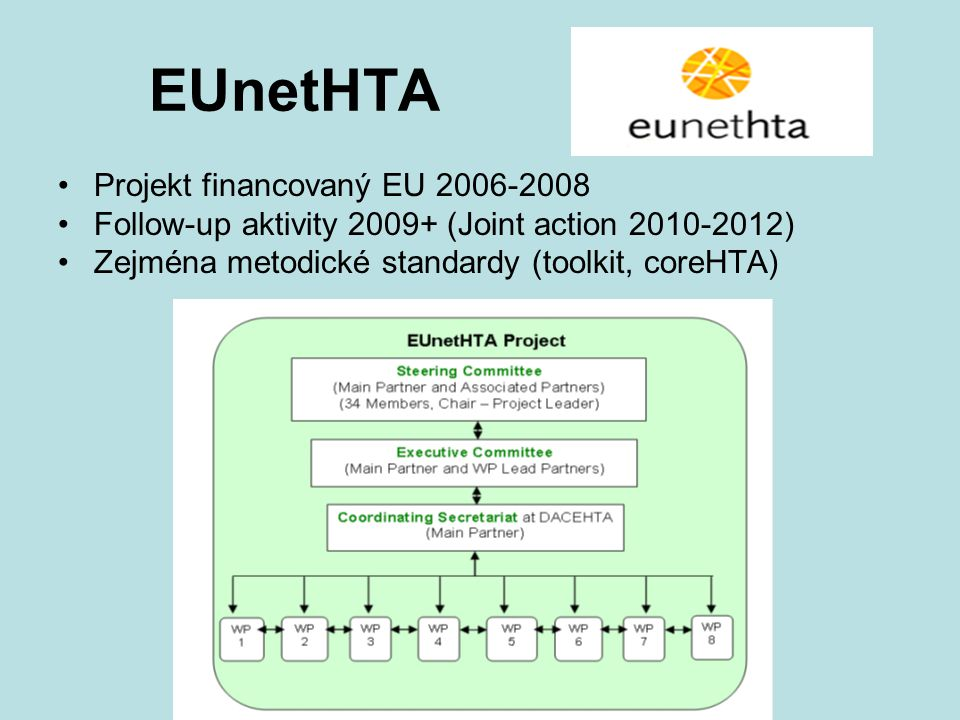 EUnetHTA Projekt financovaný EU 2006-2008