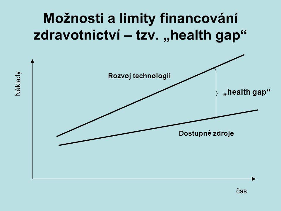 """Možnosti a limity financování zdravotnictví – tzv. """"health gap"""