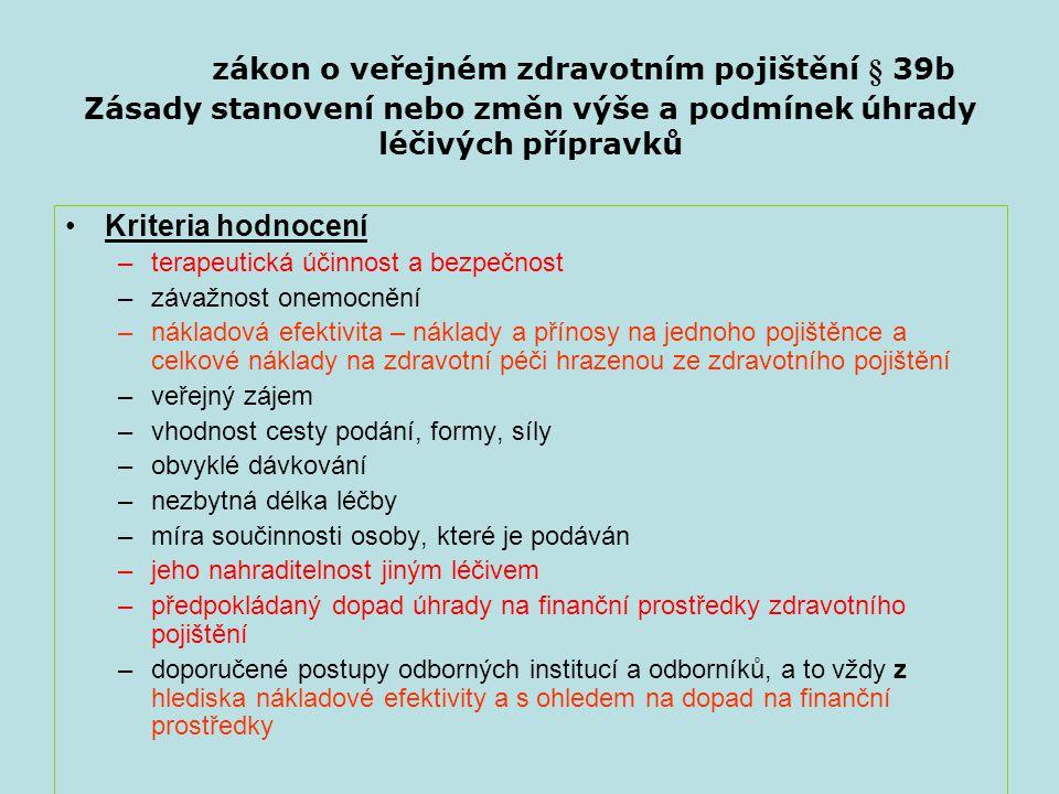zákon o veřejném zdravotním pojištění § 39b Zásady stanovení nebo změn výše a podmínek úhrady léčivých přípravků