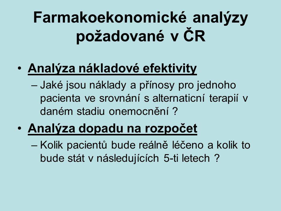 Farmakoekonomické analýzy požadované v ČR