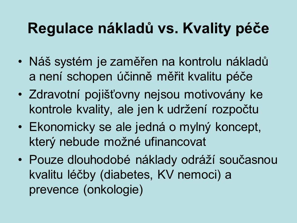 Regulace nákladů vs. Kvality péče