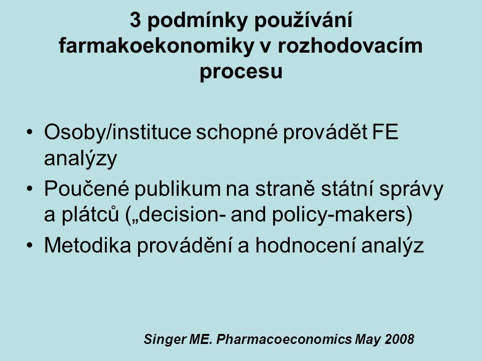 3 podmínky používání farmakoekonomiky v rozhodovacím procesu