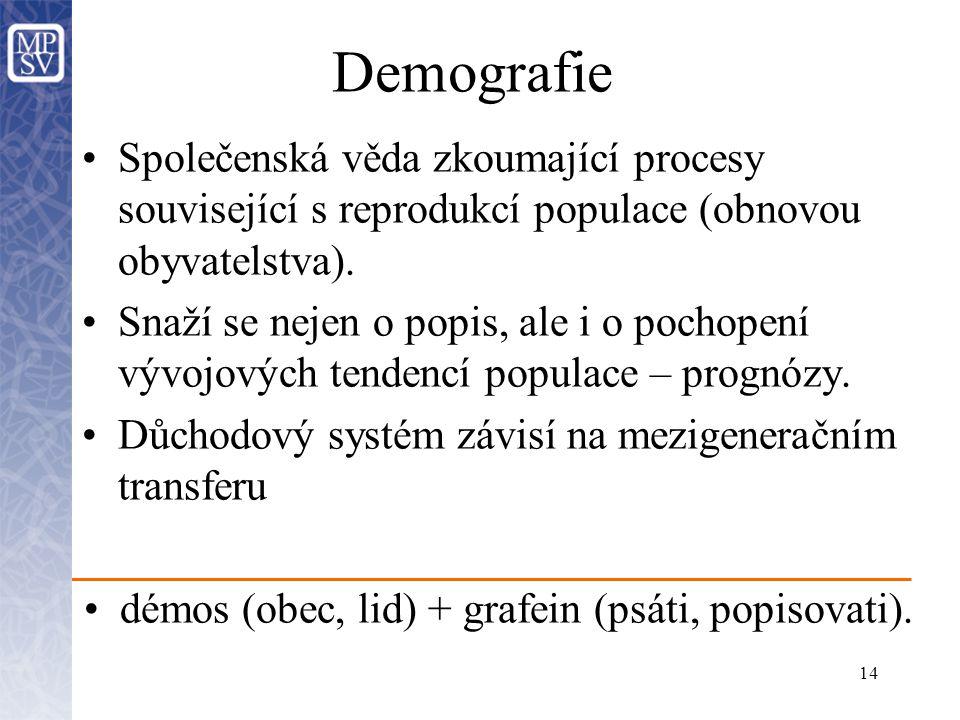 démos (obec, lid) + grafein (psáti, popisovati).