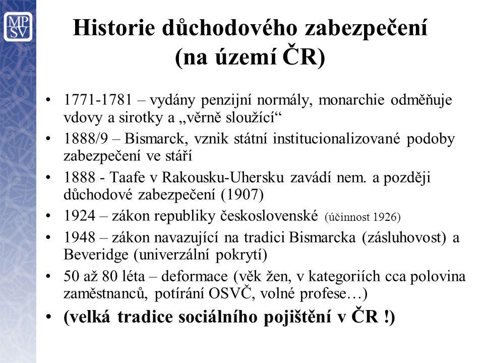 Historie důchodového zabezpečení (na území ČR)