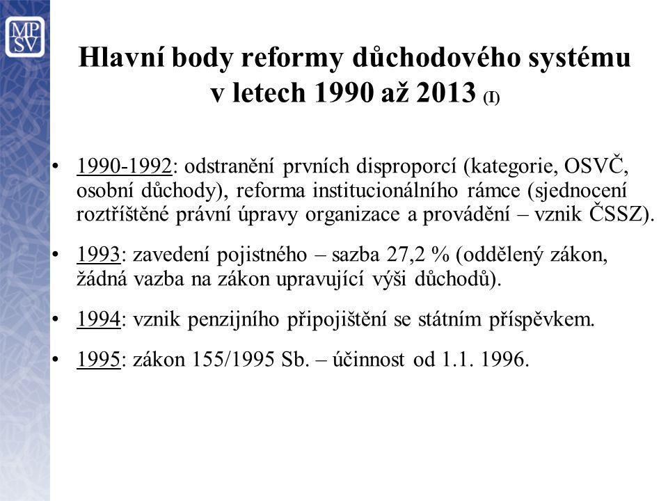 Hlavní body reformy důchodového systému v letech 1990 až 2013 (I)