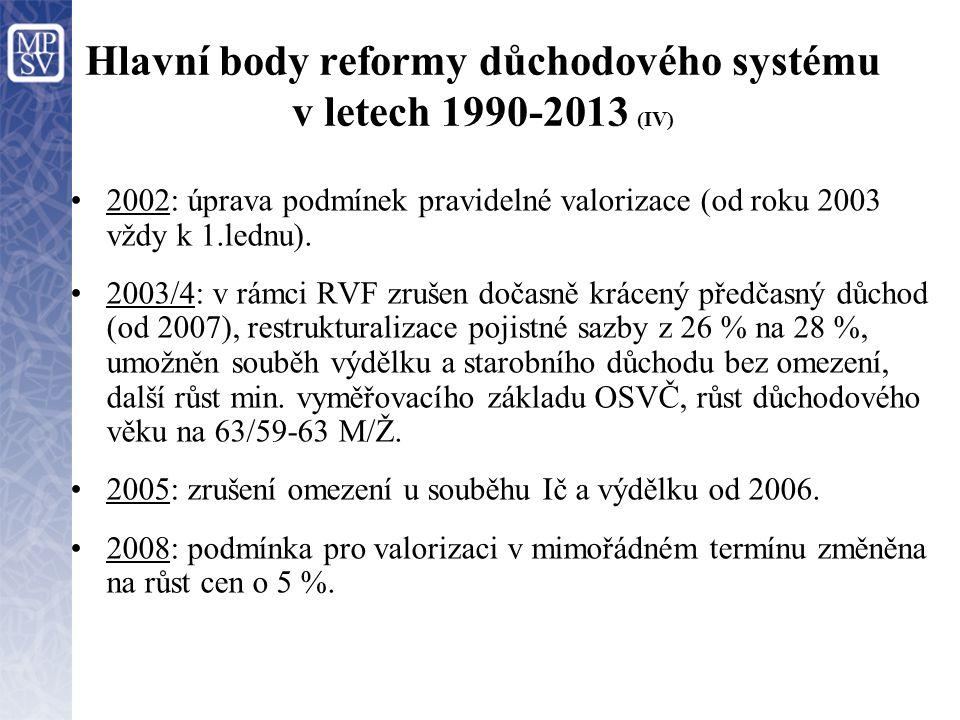 Hlavní body reformy důchodového systému v letech 1990-2013 (IV)