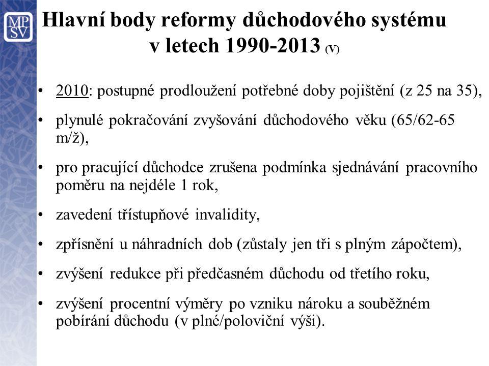 Hlavní body reformy důchodového systému v letech 1990-2013 (V)