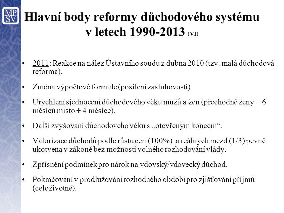 Hlavní body reformy důchodového systému v letech 1990-2013 (VI)
