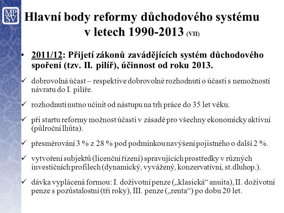 Hlavní body reformy důchodového systému v letech 1990-2013 (VII)