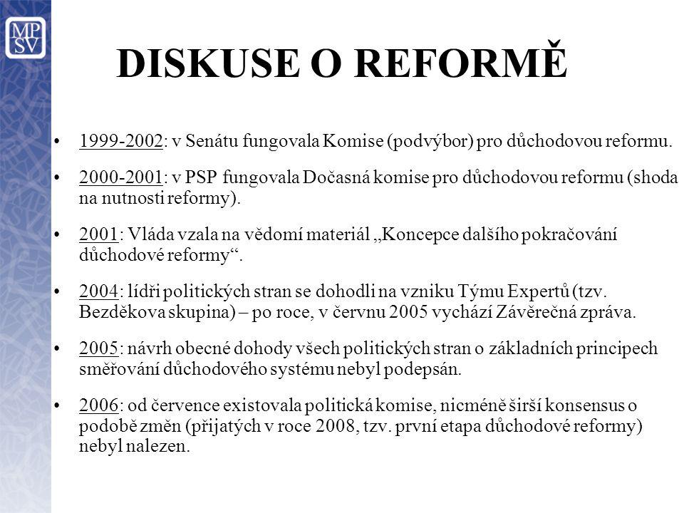 DISKUSE O REFORMĚ 1999-2002: v Senátu fungovala Komise (podvýbor) pro důchodovou reformu.