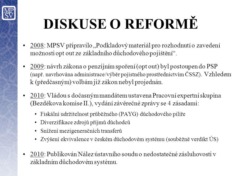 """DISKUSE O REFORMĚ 2008: MPSV připravilo """"Podkladový materiál pro rozhodnutí o zavedení možnosti opt out ze základního důchodového pojištění ."""