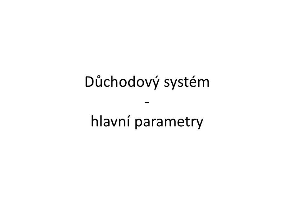Důchodový systém - hlavní parametry